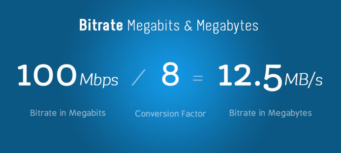 Converting Megabits to Megabytes is easy and fun!