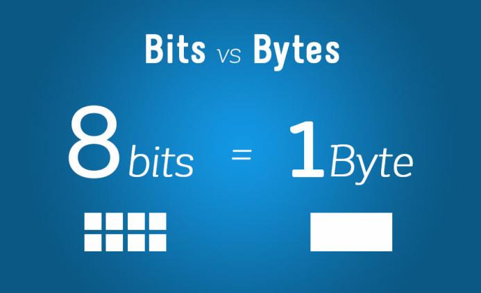 8 bits = 1 Byte