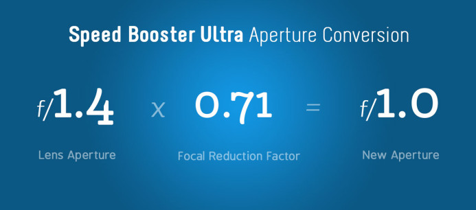 Speed Booster Ultra Aperture Conversion