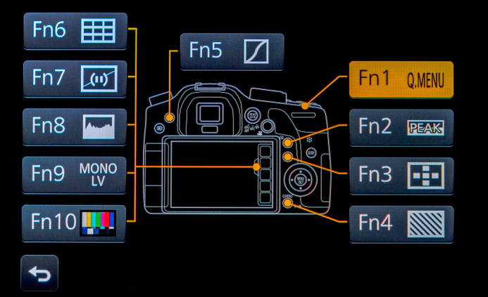 Video Production Function Button Layout