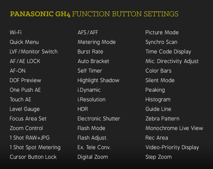 Panasonic GH4 Function Button Settings