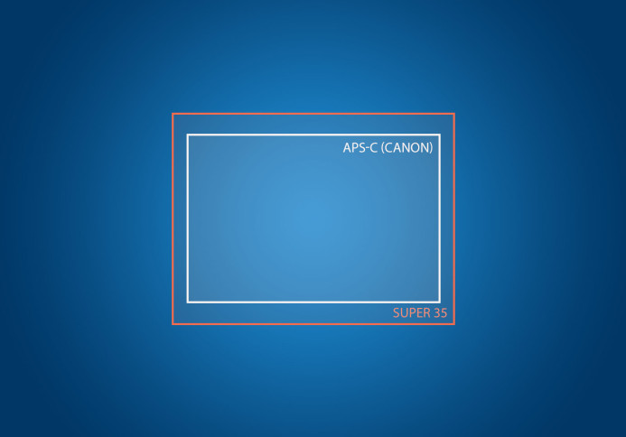 Super 35 and APS-C (Canon) Sensor size comparison