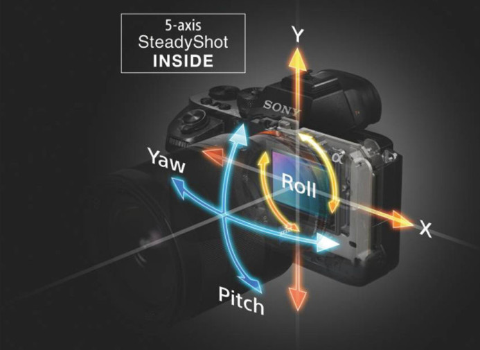 Sony 5-axis In-body Stabilization