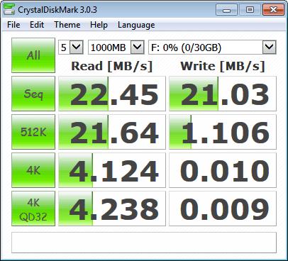 Transcend 32GB Class 10 DiskMark Results
