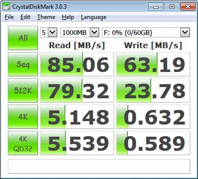 Transcend 64GB U3 DiskMark Results