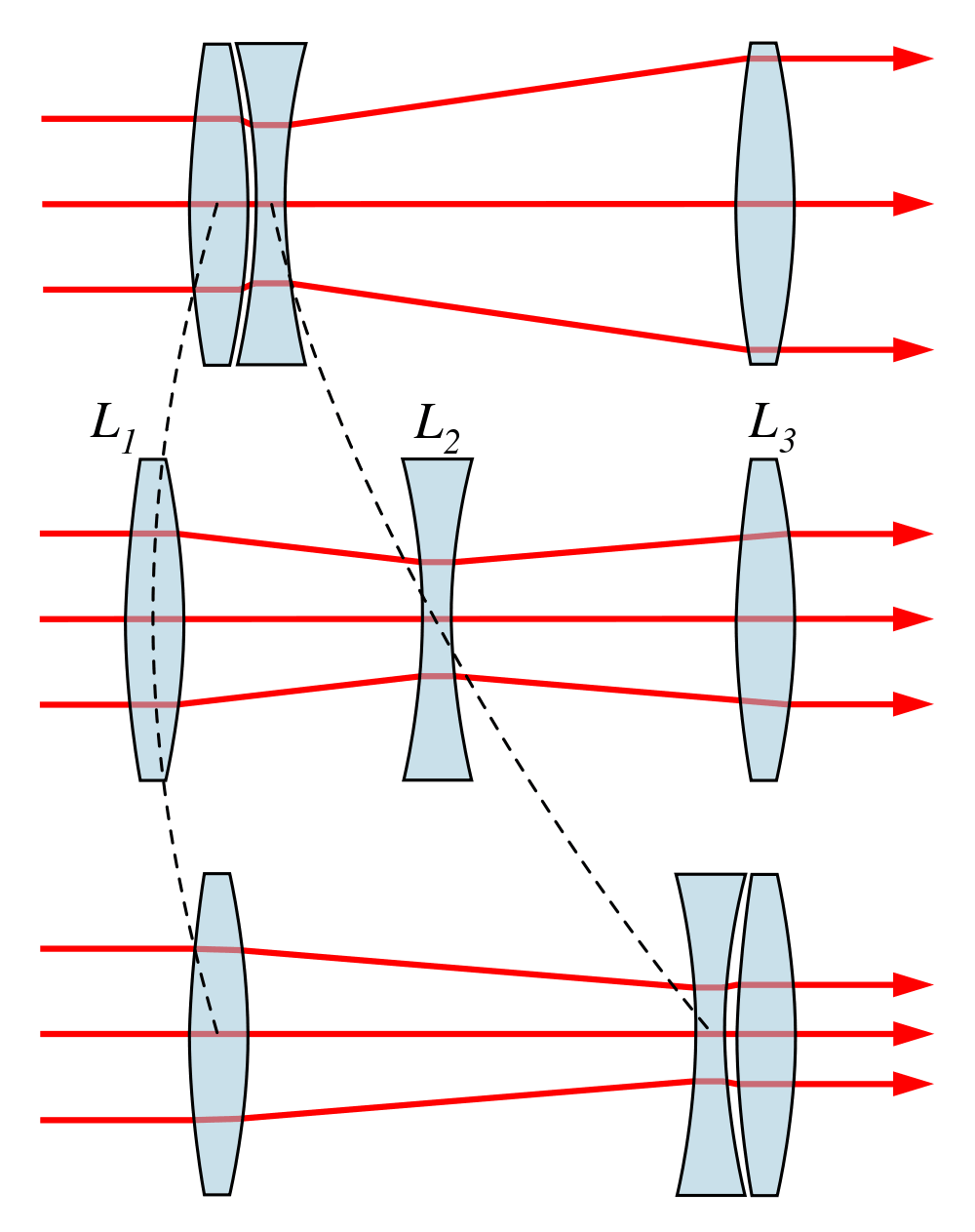Concave Lens Diagram